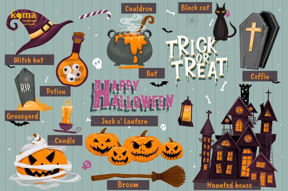 Vocabulario para Halloween en Inglés